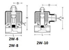 2w040 10 ud 10 normale temperatur austauschbare messingwasser magnetventile. Black Bedroom Furniture Sets. Home Design Ideas